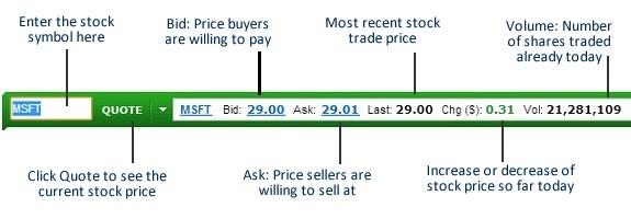 how to buy stock at bid price